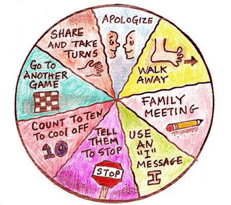 wheel_of_choice_blog